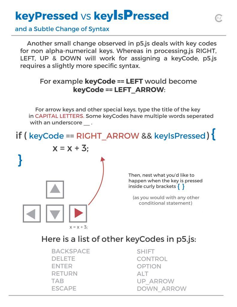 Keycodes javascript